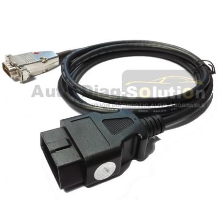 I/O Terminal câble OBD